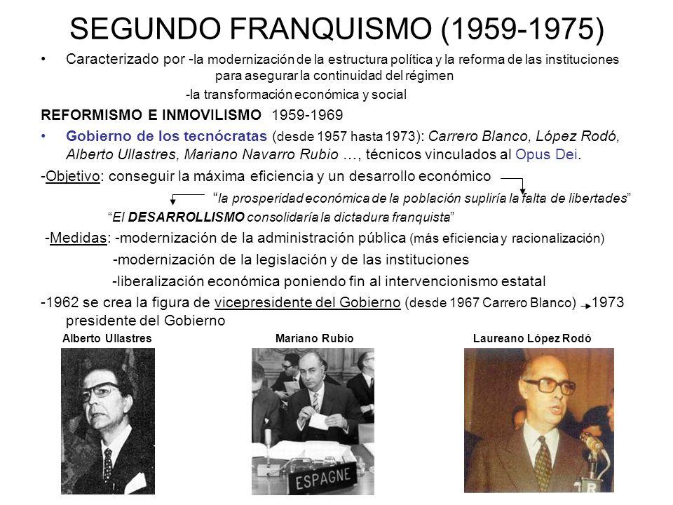 SEGUNDO FRANQUISMO (1959-1975)