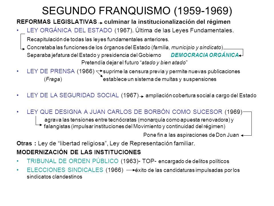 SEGUNDO FRANQUISMO (1959-1969)
