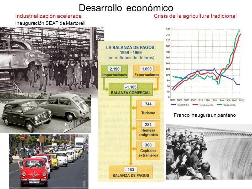 Desarrollo económico Industrialización acelerada Crisis de la agricultura tradicional.