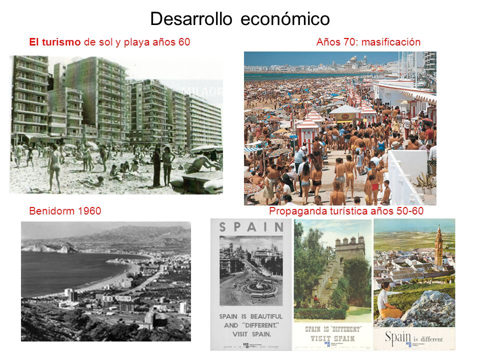 Desarrollo económico El turismo de sol y playa años 60 Años 70: masificación.