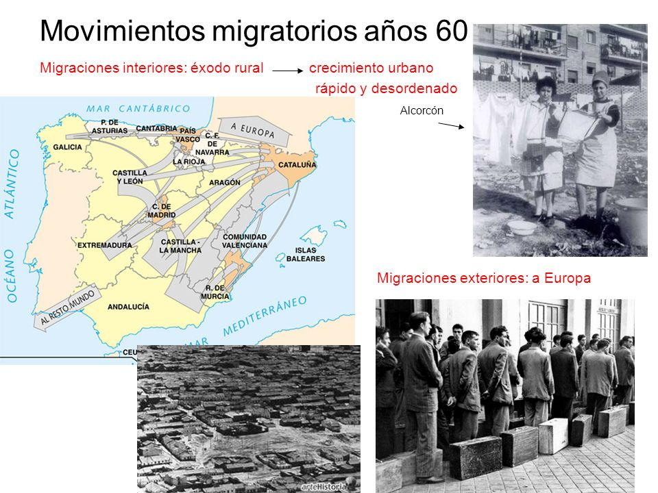 Movimientos migratorios años 60