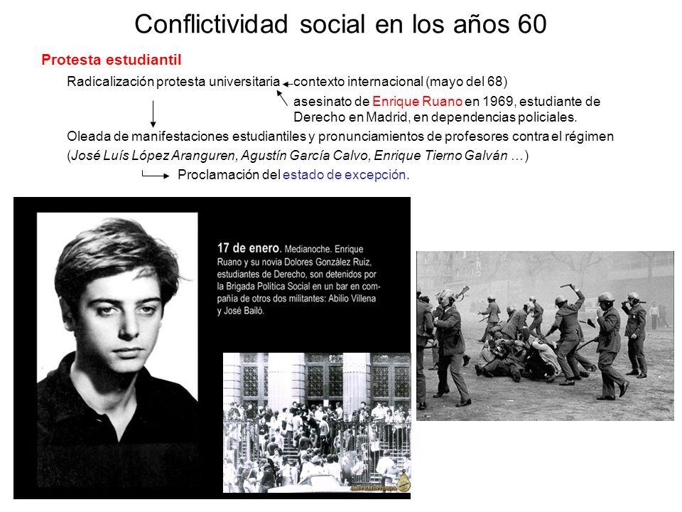 Conflictividad social en los años 60