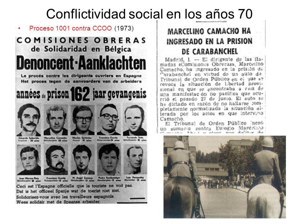 Conflictividad social en los años 70