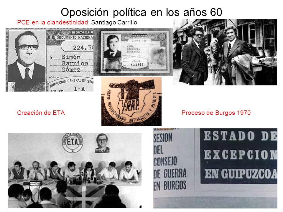 Oposición política en los años 60