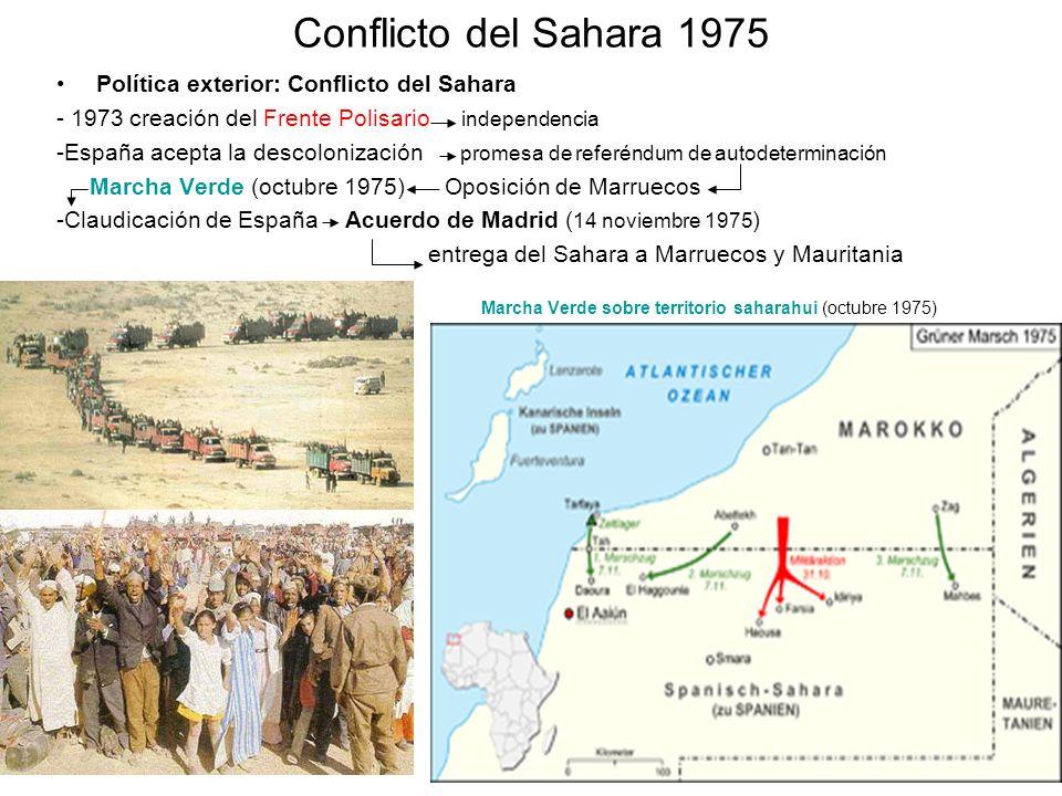 Conflicto del Sahara 1975 Política exterior: Conflicto del Sahara