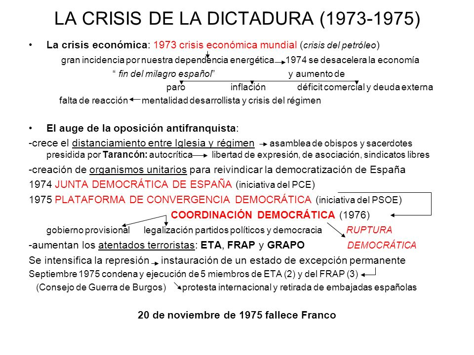 LA CRISIS DE LA DICTADURA (1973-1975)