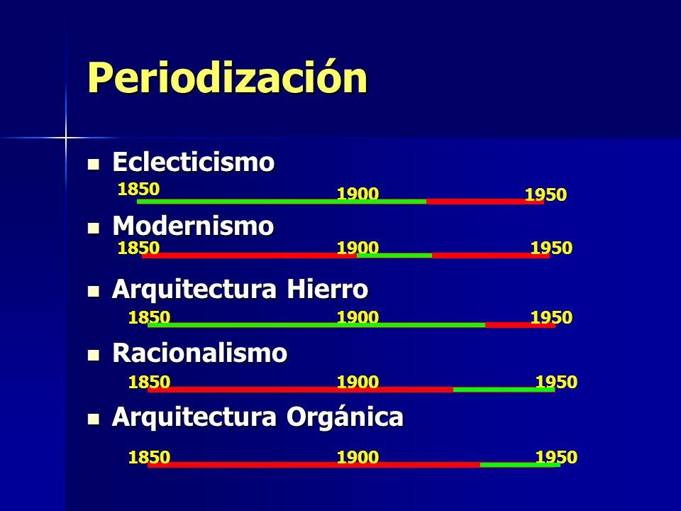 Periodización Eclecticismo Modernismo Arquitectura Hierro Racionalismo