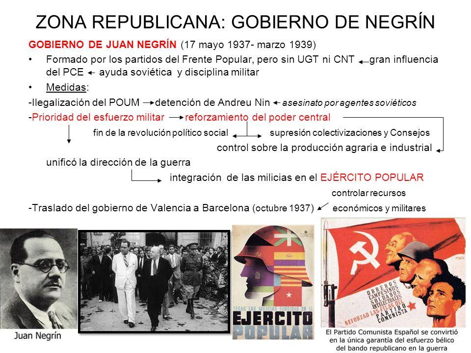 ZONA REPUBLICANA: GOBIERNO DE NEGRÍN