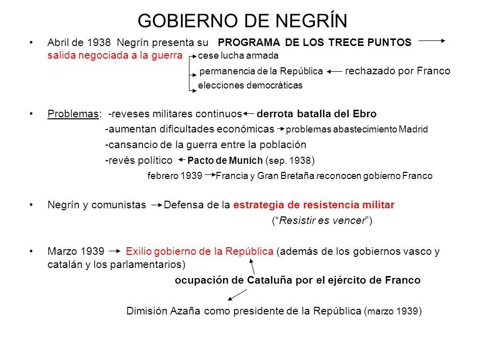 GOBIERNO DE NEGRÍN Abril de 1938 Negrín presenta su PROGRAMA DE LOS TRECE PUNTOS salida negociada a la guerra cese lucha armada.