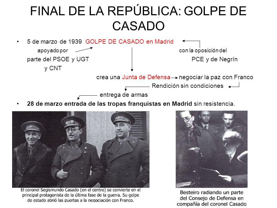 FINAL DE LA REPÚBLICA: GOLPE DE CASADO