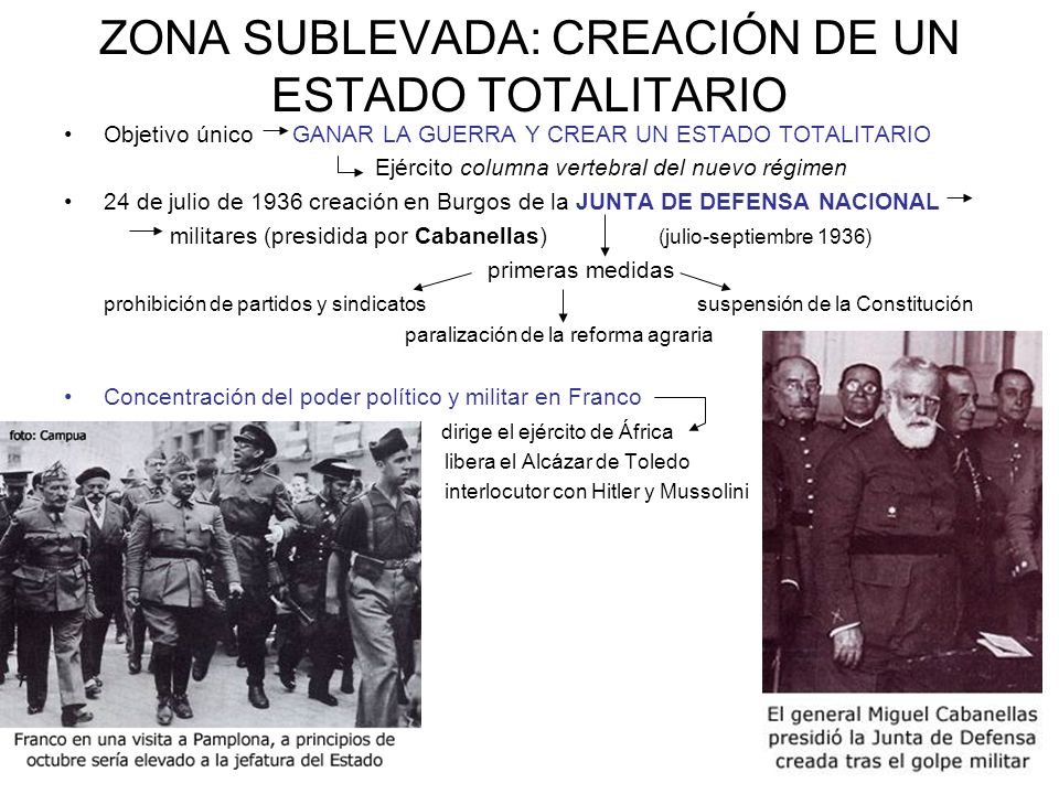 ZONA SUBLEVADA: CREACIÓN DE UN ESTADO TOTALITARIO
