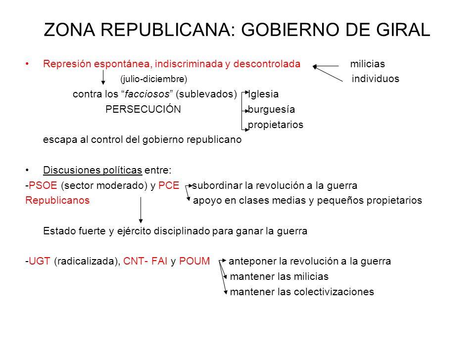 ZONA REPUBLICANA: GOBIERNO DE GIRAL