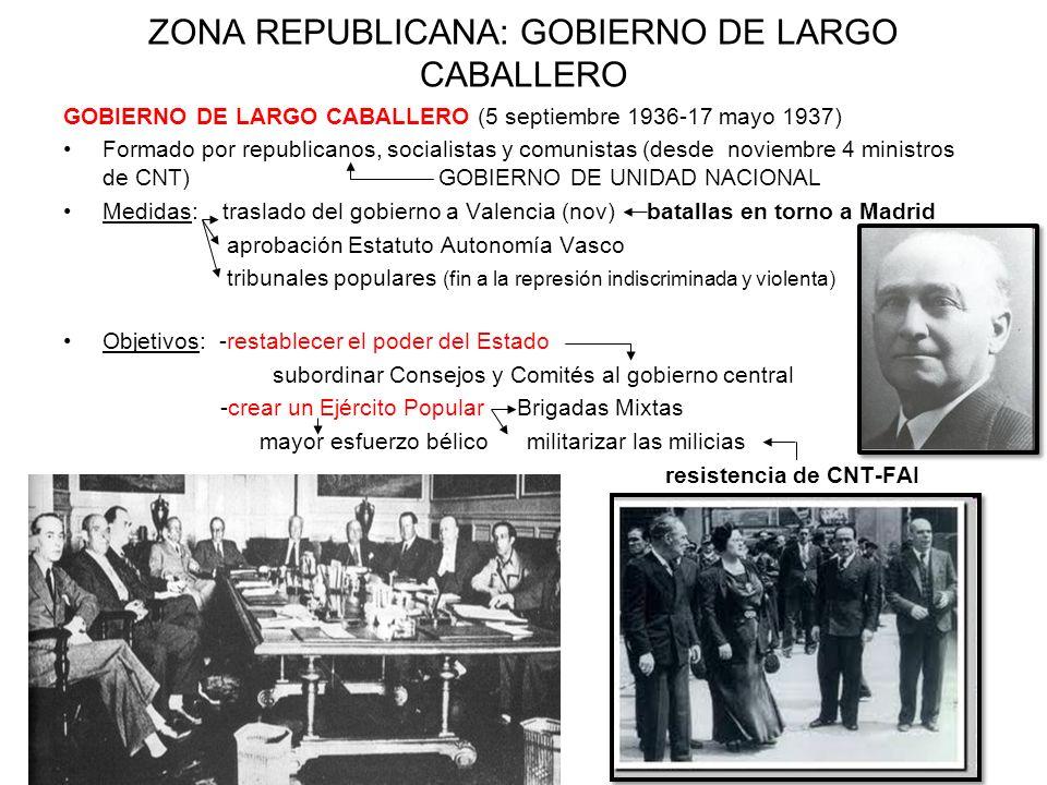ZONA REPUBLICANA: GOBIERNO DE LARGO CABALLERO