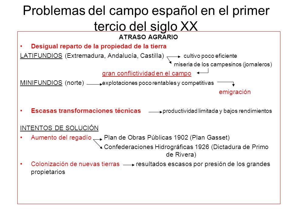 Problemas del campo español en el primer tercio del siglo XX