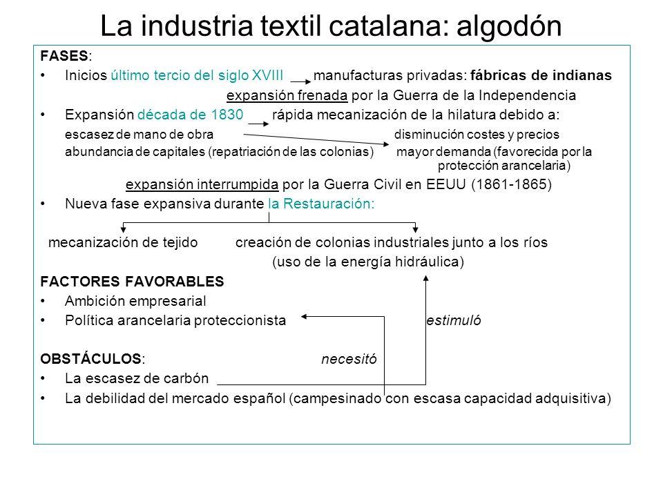 La industria textil catalana: algodón
