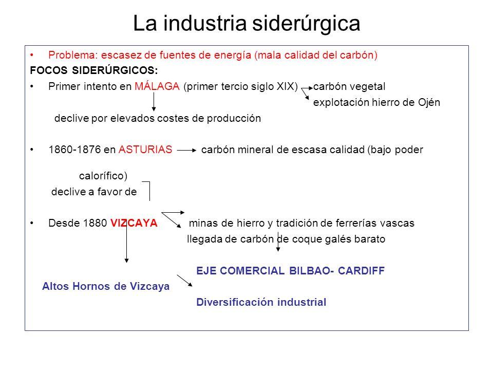 La industria siderúrgica