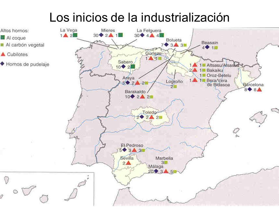 Los inicios de la industrialización