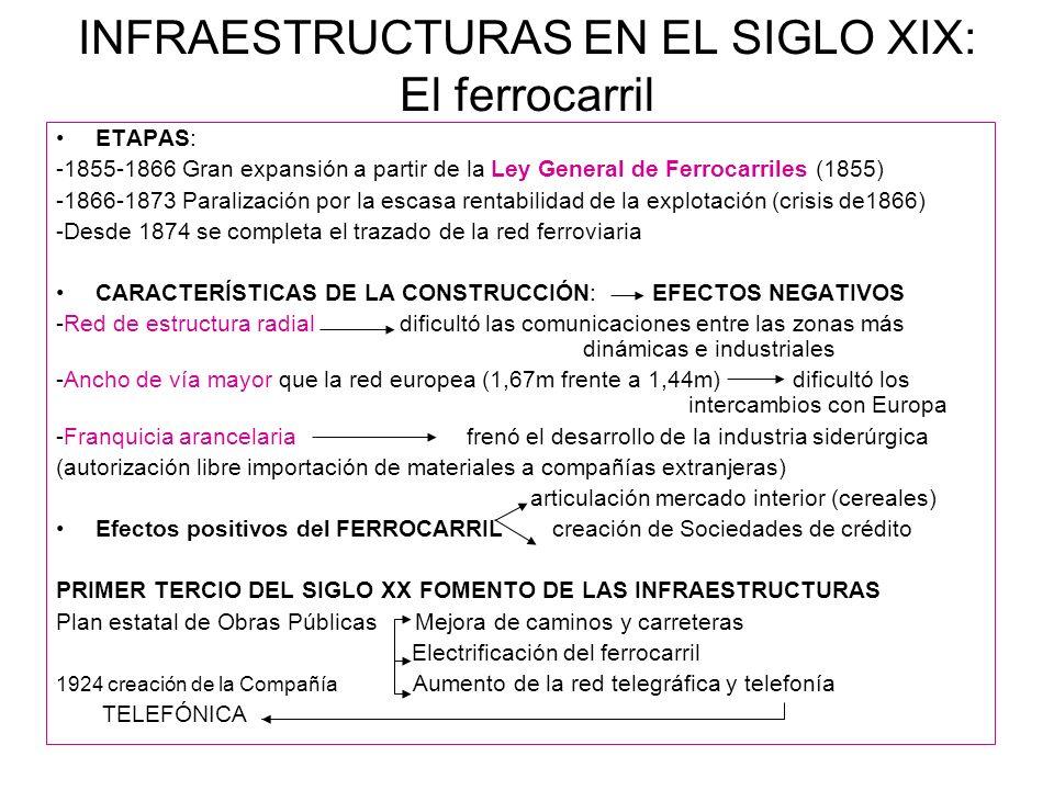INFRAESTRUCTURAS EN EL SIGLO XIX: El ferrocarril