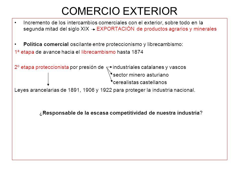 ¿Responsable de la escasa competitividad de nuestra industria