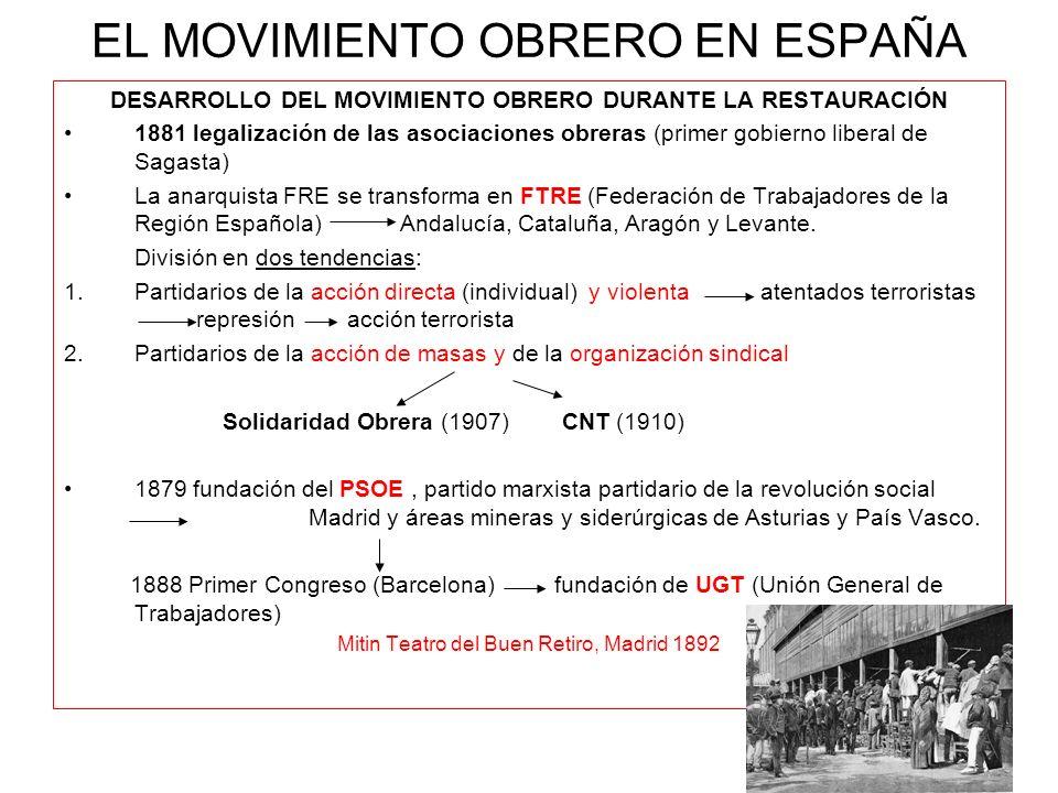 EL MOVIMIENTO OBRERO EN ESPAÑA