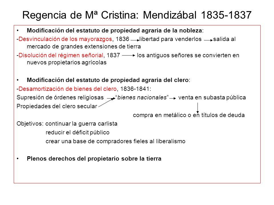 Regencia de Mª Cristina: Mendizábal 1835-1837