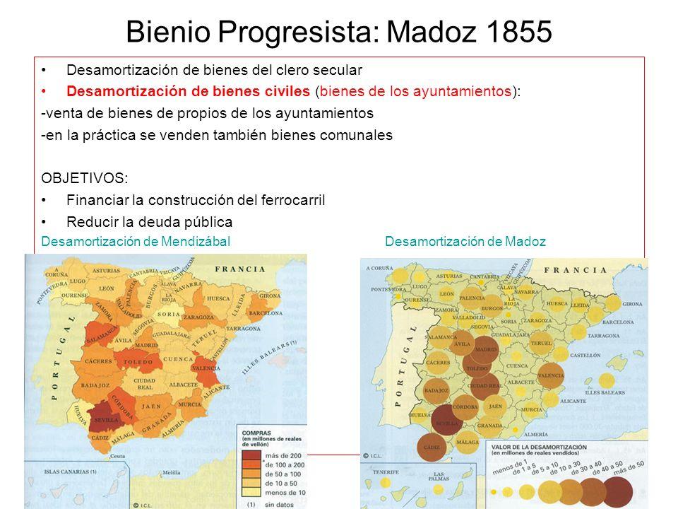 Bienio Progresista: Madoz 1855