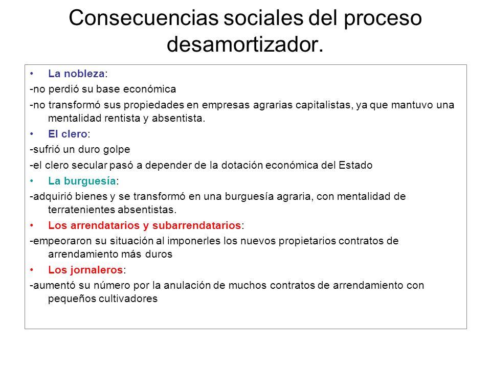 Consecuencias sociales del proceso desamortizador.
