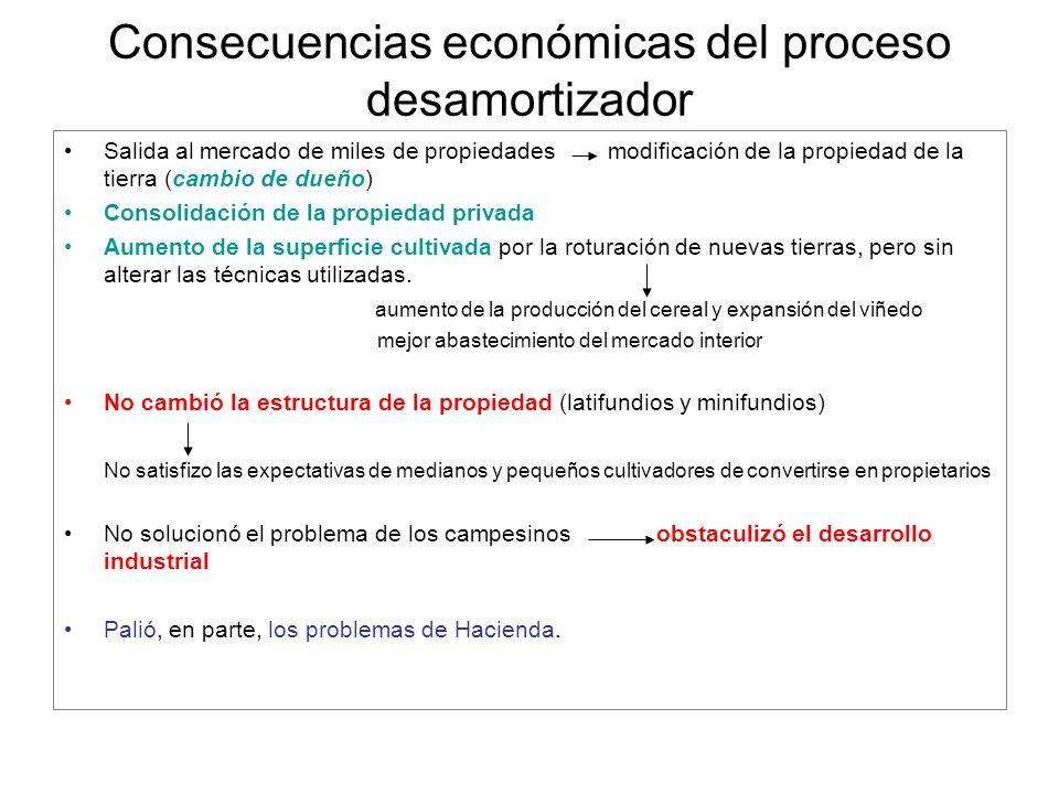 Consecuencias económicas del proceso desamortizador
