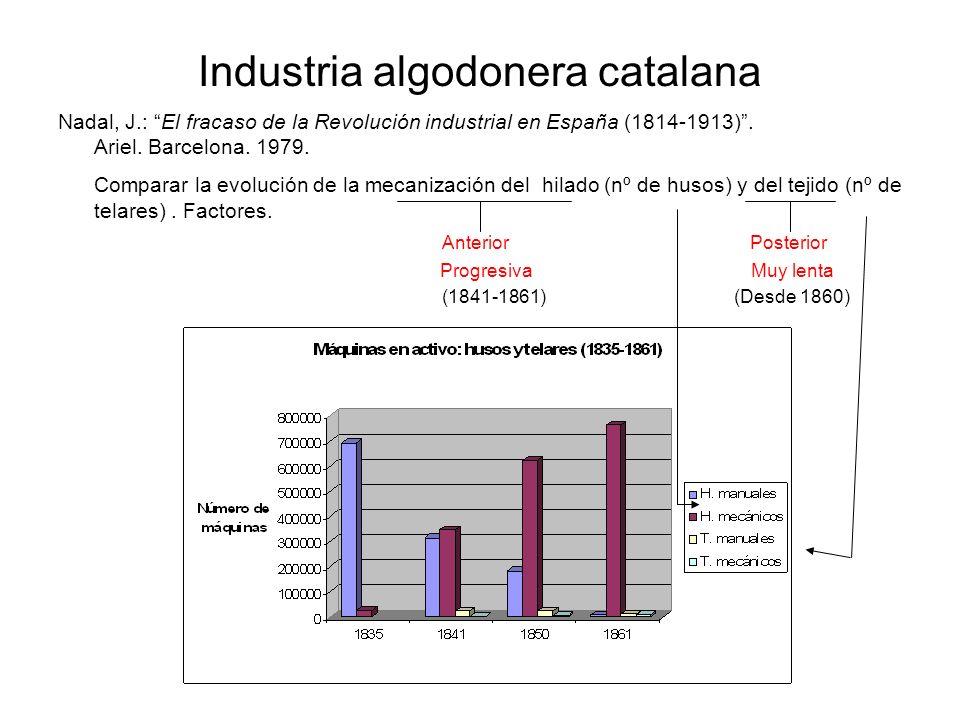 Industria algodonera catalana