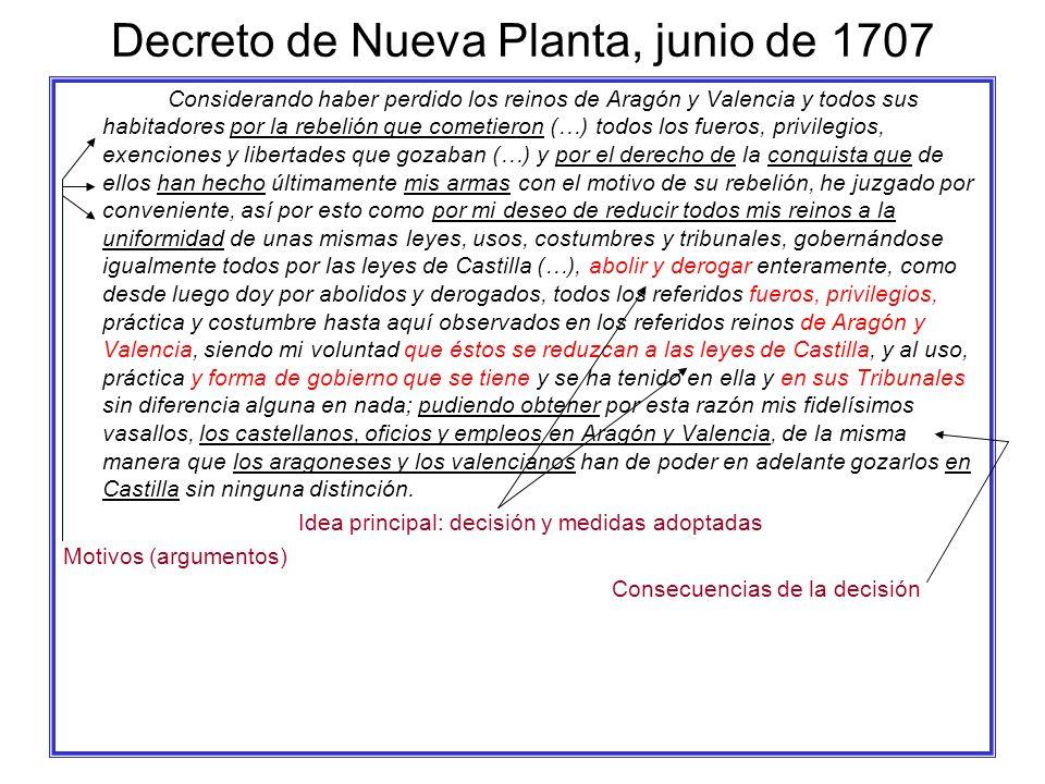 Decreto de Nueva Planta, junio de 1707