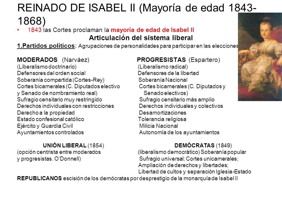 REINADO DE ISABEL II (Mayoría de edad 1843-1868)