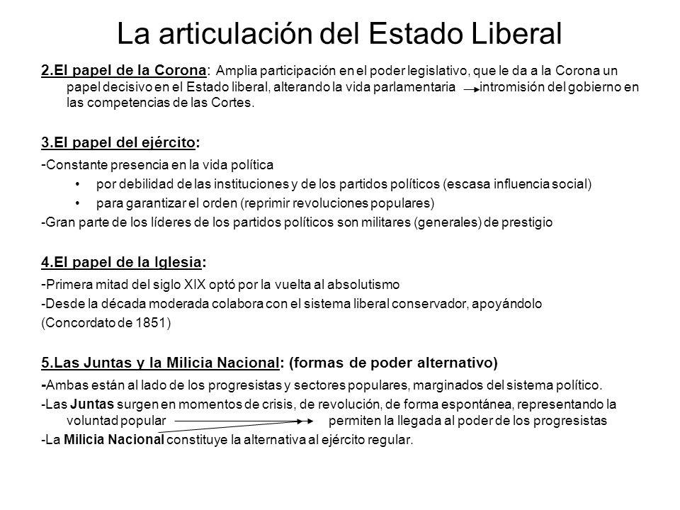 La articulación del Estado Liberal