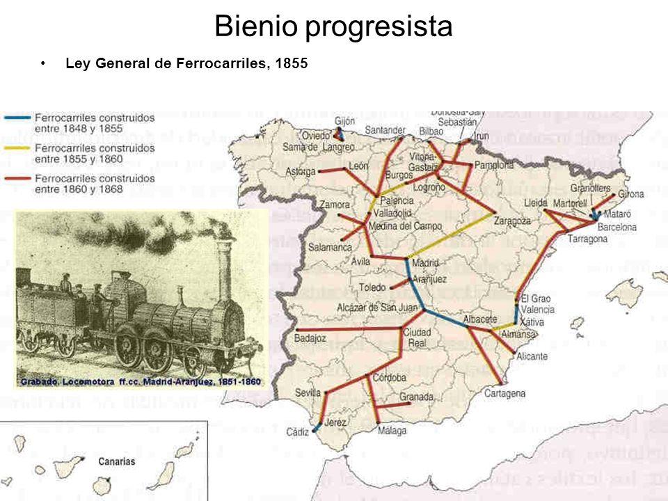 Bienio progresista Ley General de Ferrocarriles, 1855