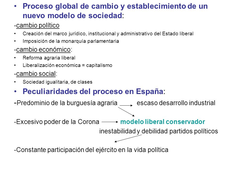 Peculiaridades del proceso en España: