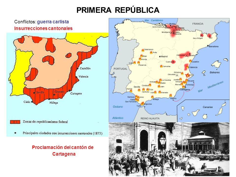 PRIMERA REPÚBLICA Conflictos: guerra carlista