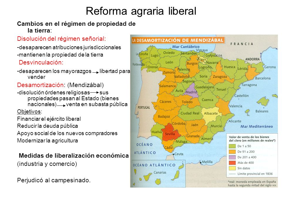 Reforma agraria liberal
