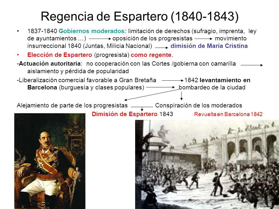 Regencia de Espartero (1840-1843)