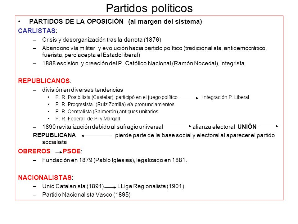 Partidos políticos PARTIDOS DE LA OPOSICIÓN (al margen del sistema)
