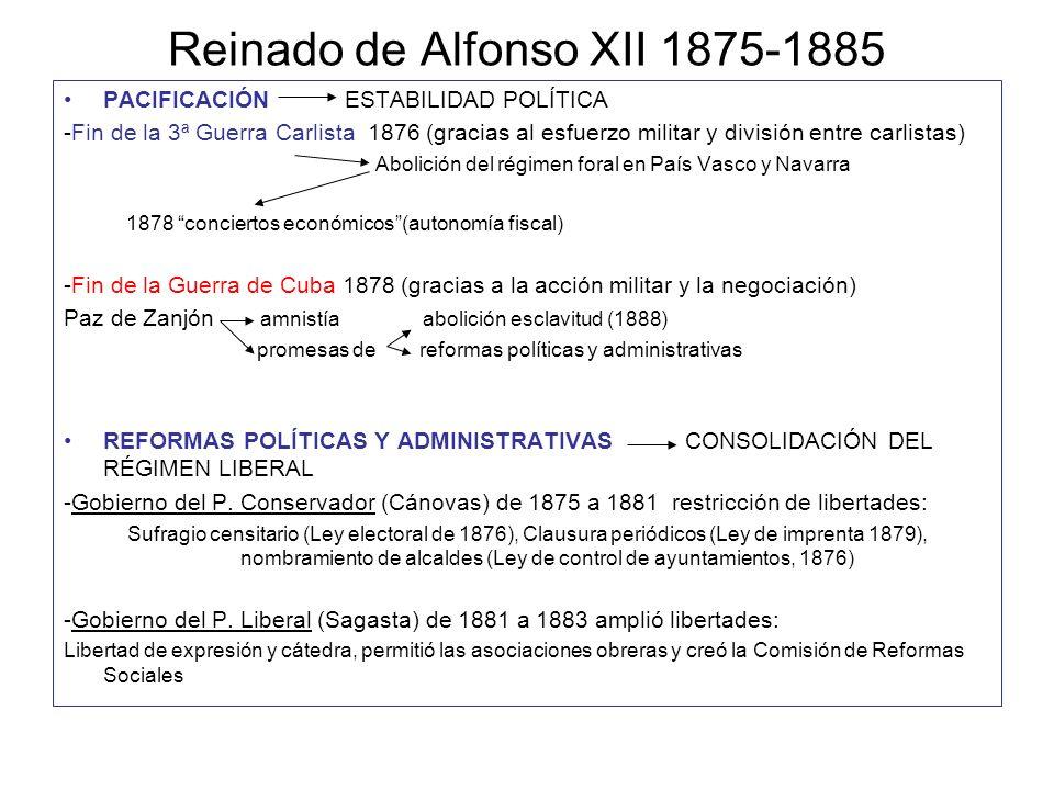 Reinado de Alfonso XII 1875-1885