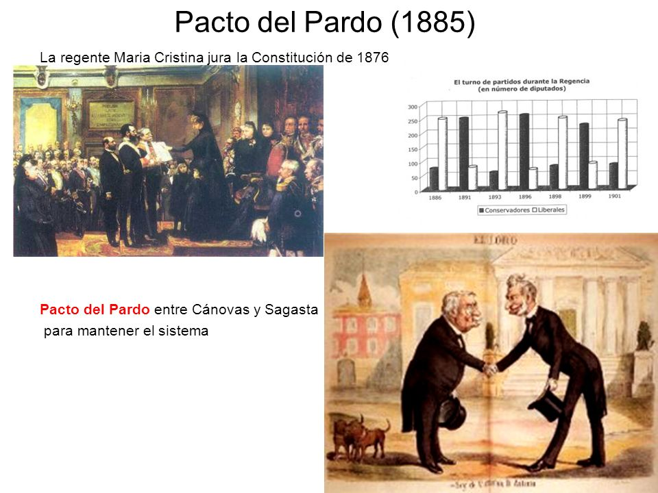 Pacto del Pardo (1885)La regente Maria Cristina jura la Constitución de 1876. Pacto del Pardo entre Cánovas y Sagasta.
