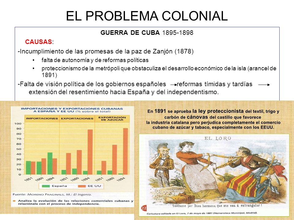 EL PROBLEMA COLONIAL GUERRA DE CUBA 1895-1898 CAUSAS:
