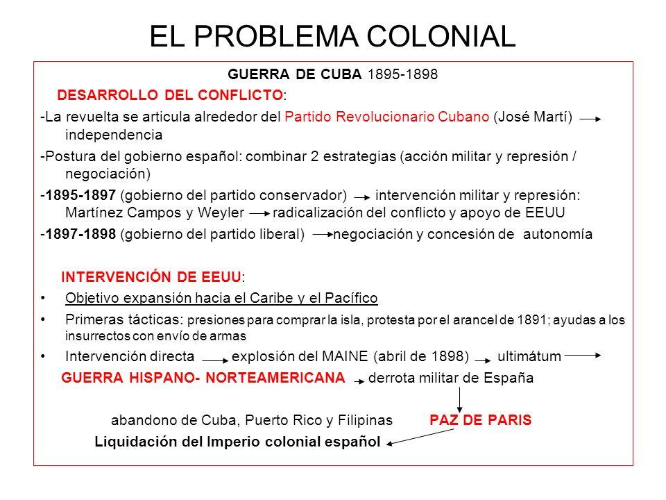 EL PROBLEMA COLONIAL GUERRA DE CUBA 1895-1898