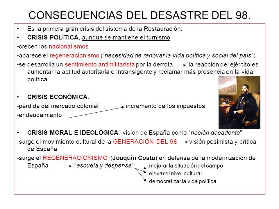 CONSECUENCIAS DEL DESASTRE DEL 98.