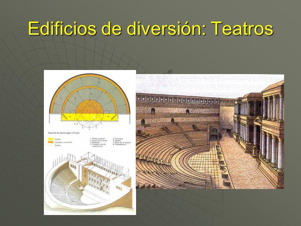 Edificios de diversión: Teatros