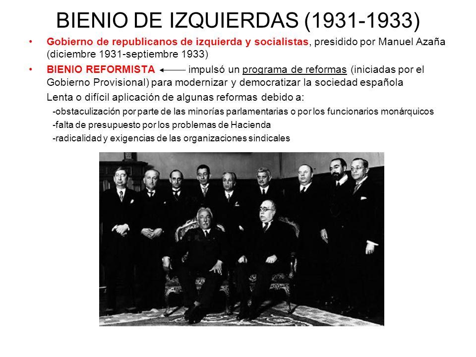 BIENIO DE IZQUIERDAS (1931-1933)