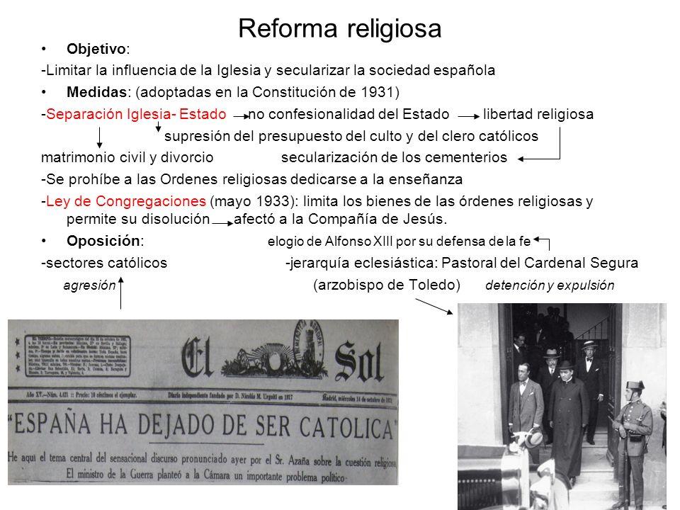 Reforma religiosa Objetivo:
