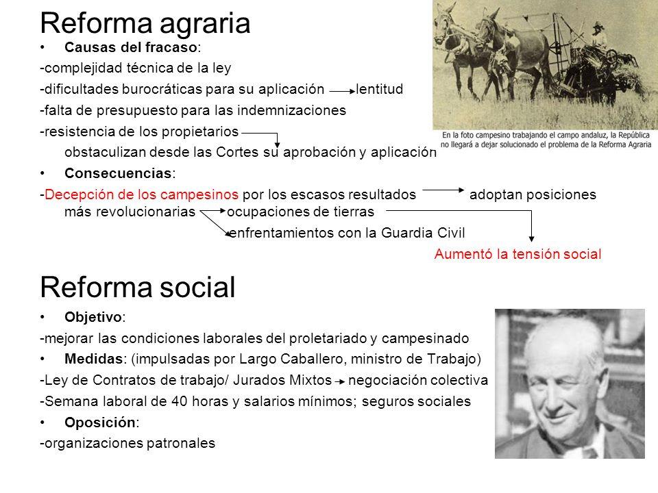 Reforma agraria Reforma social Causas del fracaso: