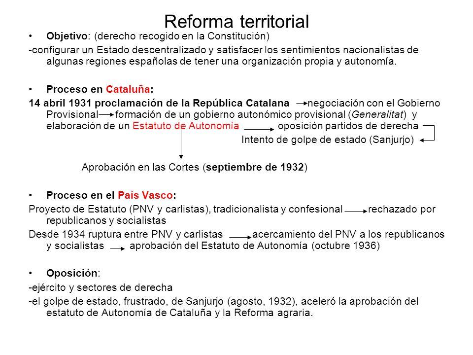 Reforma territorial Objetivo: (derecho recogido en la Constitución)