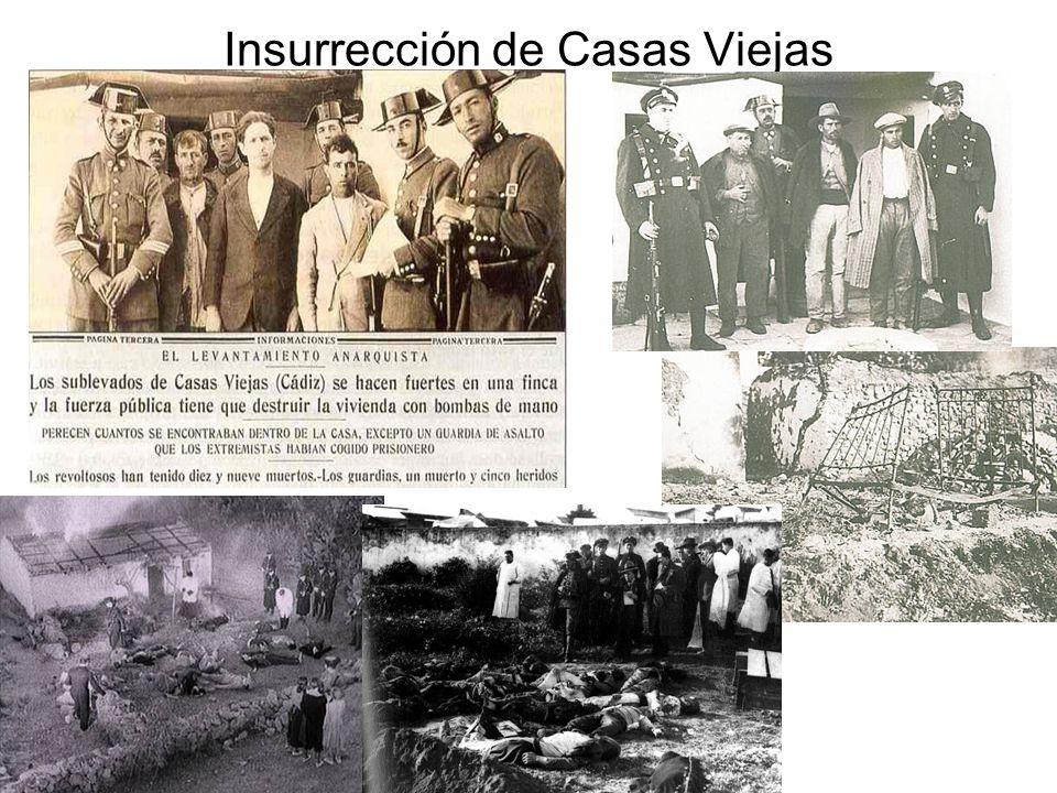 Insurrección de Casas Viejas