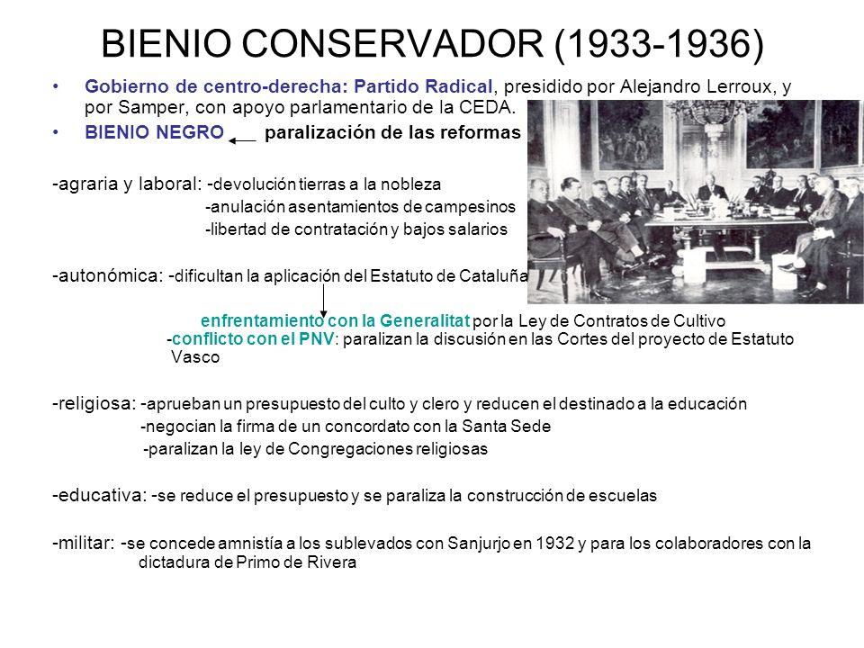 BIENIO CONSERVADOR (1933-1936)